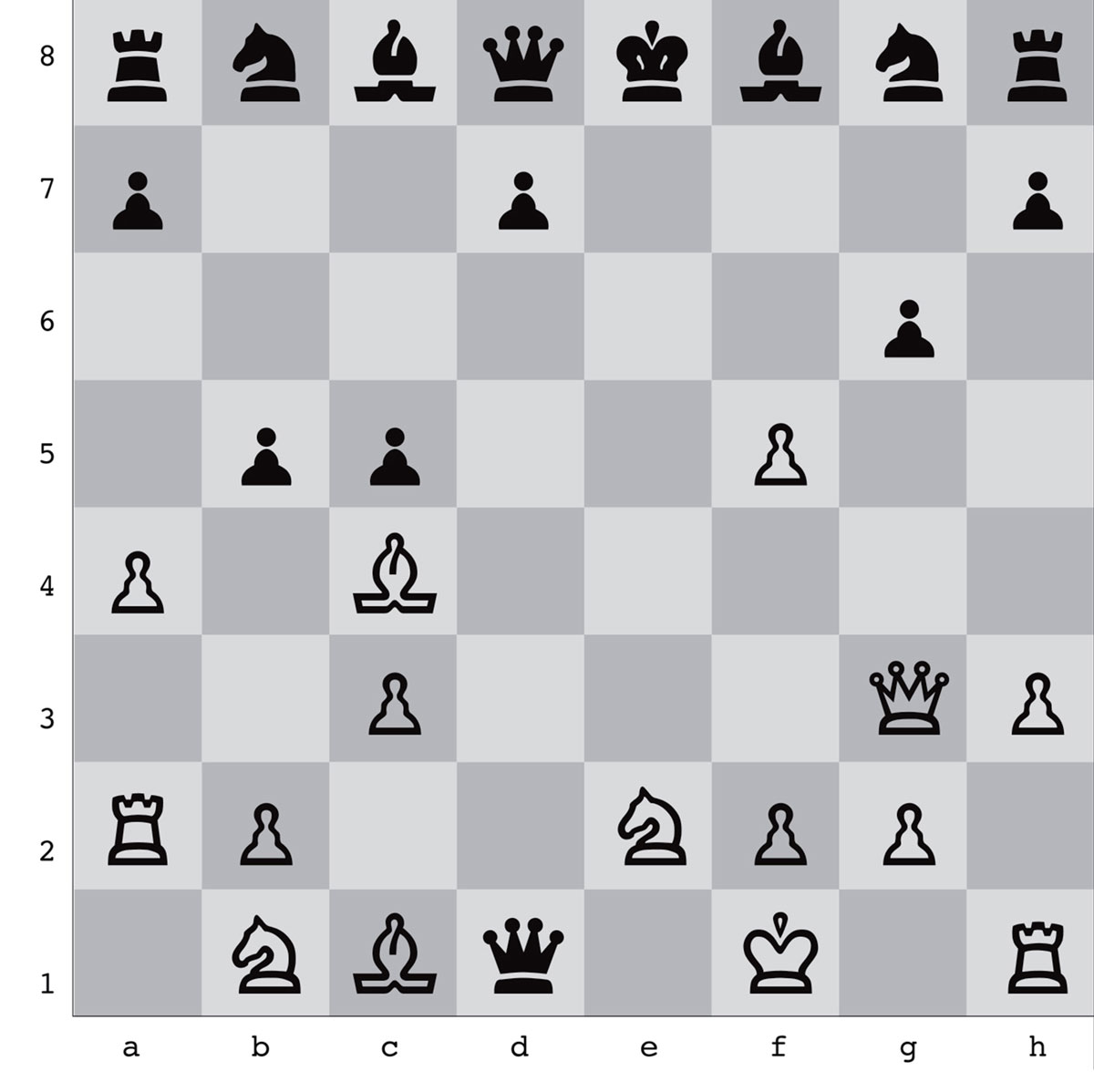 Cabinet Reading To The Endgame Chess Checkmate Diagram Puzzle From A Variation Of Prussian Pawn Effi Briest Playing Black Goes Straight Up Gut Against An Inattentive Angelina Crucial Move Being